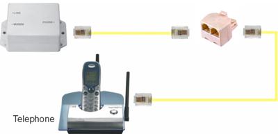 Landline Spy Phone Worldwide Technologies